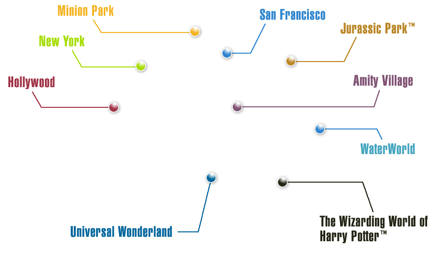 Harry Potter and the Forbidden Journey™MAP